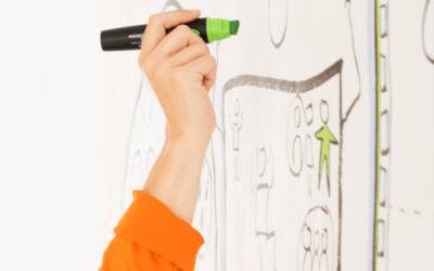 Visual Thinking: dibujando las ideas